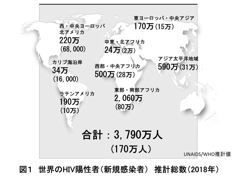 Hiv 感染 者 数